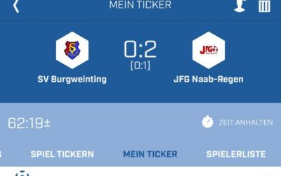 U15 Jahrgang 2006/07 holt Bayerischen Baupokal von Saison 2020/21