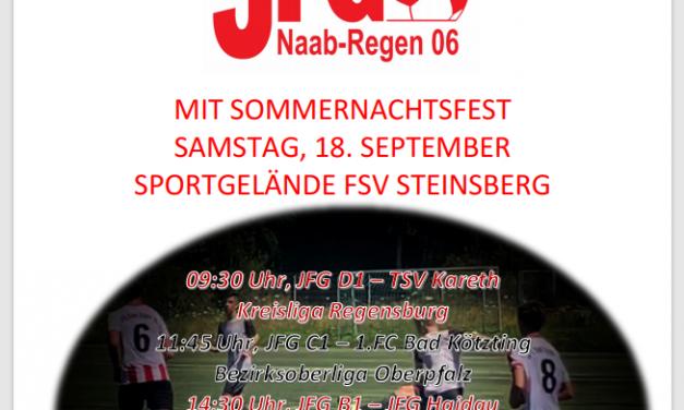 Gemeinsamer Punktspielauftakt der JFG am 18.9.21